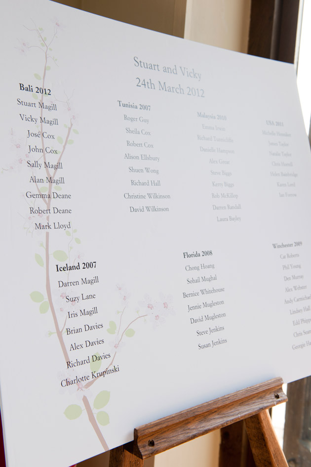 Spring Theme Table Plan