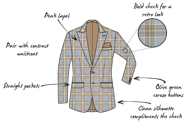 King and Allen checked suit diagram | Confetti.co.uk