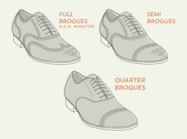 Brogueing styles | Confetti.co.uk