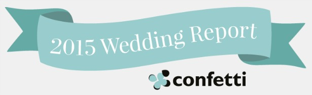 Wedding Report Infographic | Confetti.co.uk